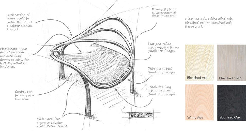 A blueprint pencil drawing, notes and timber swatches for the sculptural backless chair.