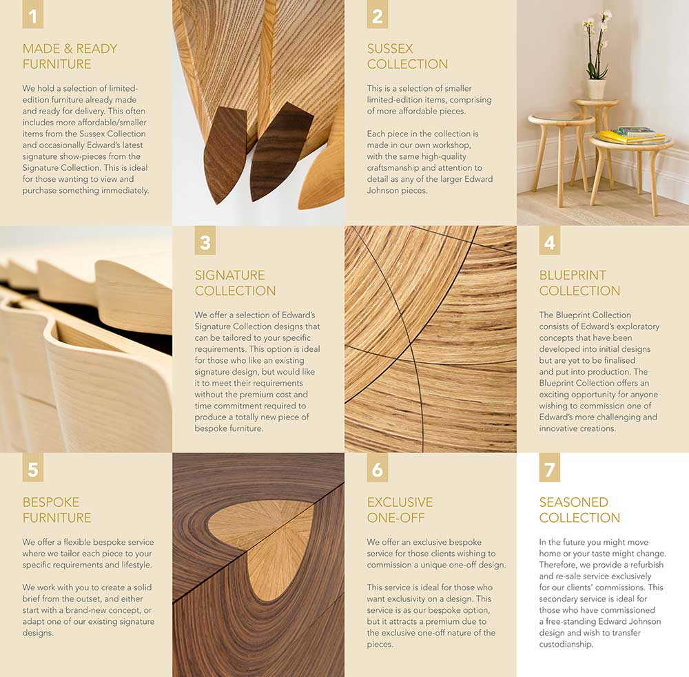 Text and images outlining Edward Johnson's 'crafting innovative furniture' seven services.